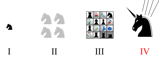 four horseman logo